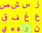 الأحرف العربية